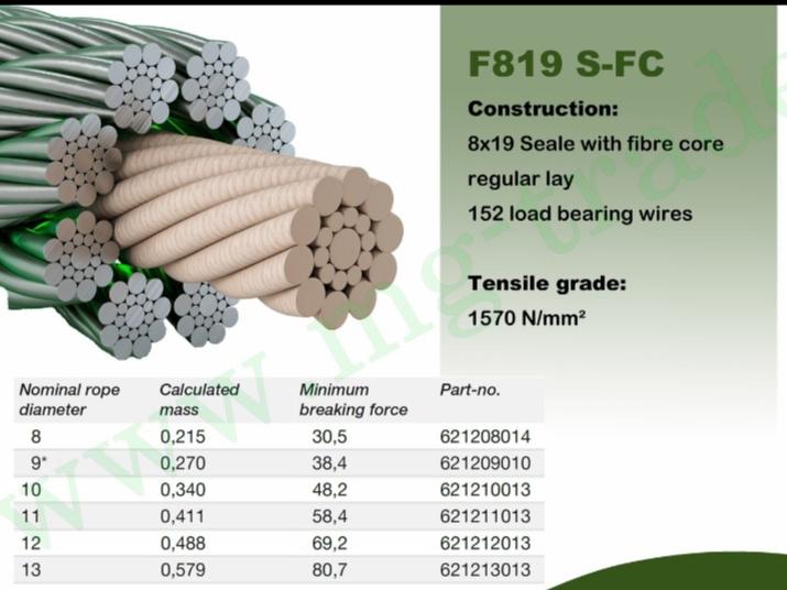 مشخصات سیم بکسل گوستاولف آلمان مدل F819 S-FC