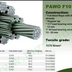 مشخصات سیم بکسل گوستاولف آلمان مدل PAWO F10