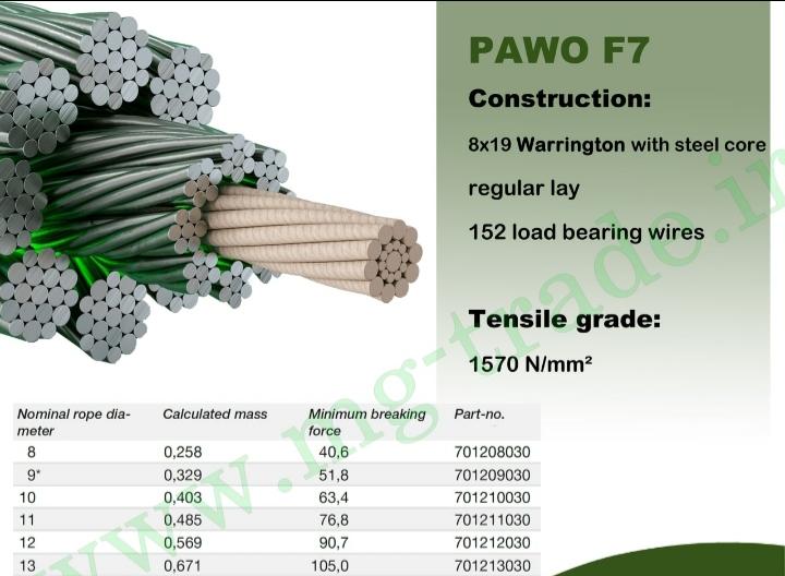 مشخصات سیم بکسل گوستاولف آلمان مدل PAWO F7