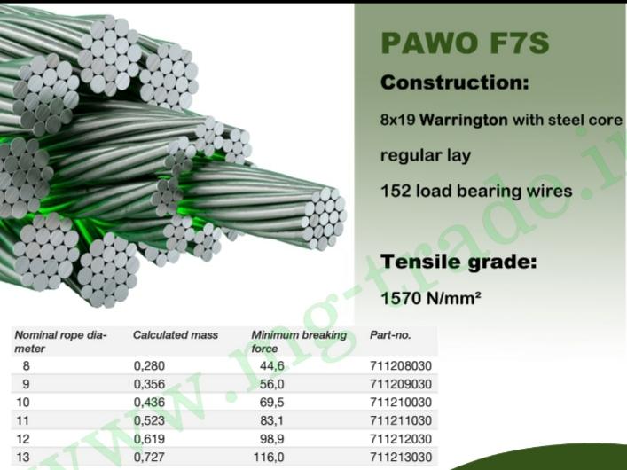 مشخصات سیم بکسل گوستاولف آلمان مدل PAWO F7S